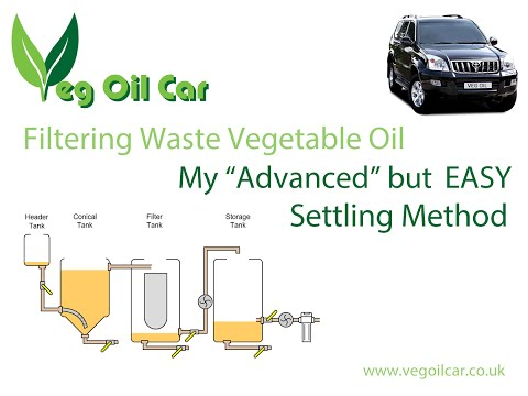 Cleaning WVO - Advanced Settling Method by VOG (VegOilGuy)