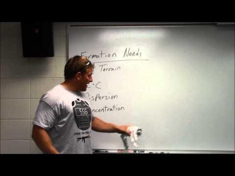 Tactical Formations - Basics