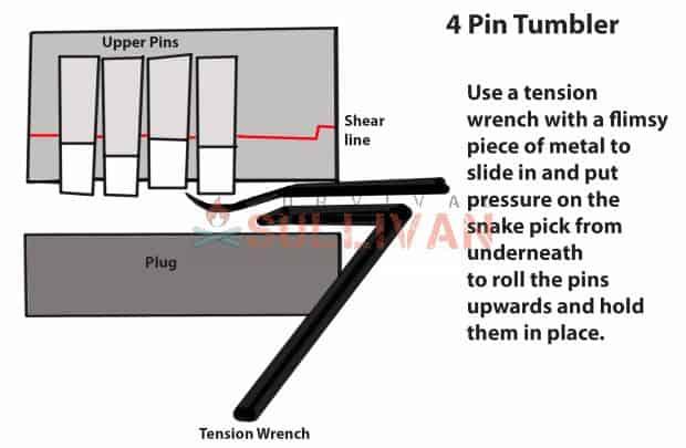 4 pin tumbler