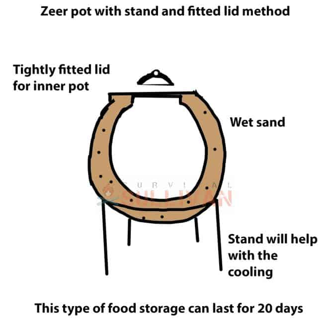 Zeer pot with stand and fitted lid method