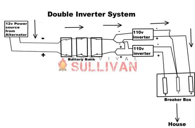 diagram double inverter system