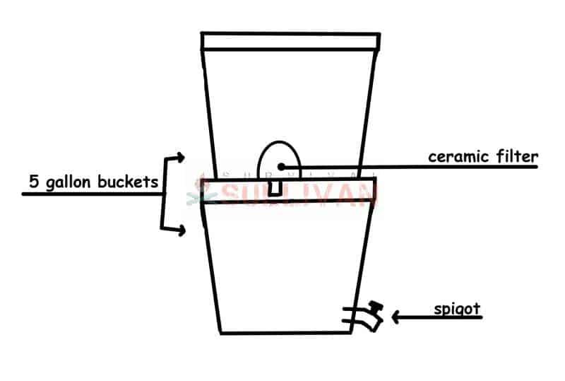 5 gal buckets filter system