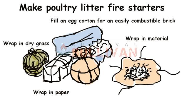 poultry litter to make fire starters