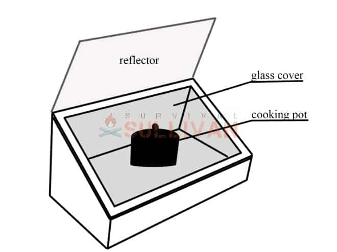 how to build your own solar powered cooking device