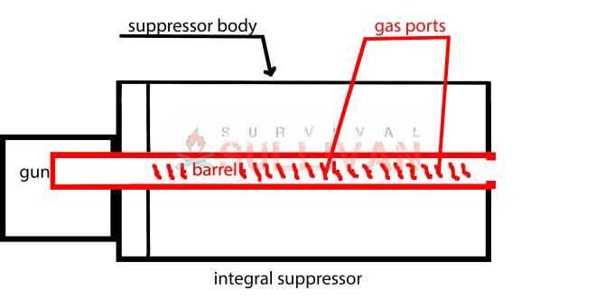 suppressor 3
