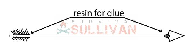 arrow glued with resin diagram