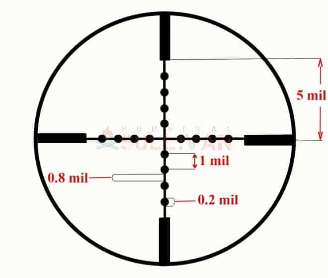 mil dot Rifle Scope Explained
