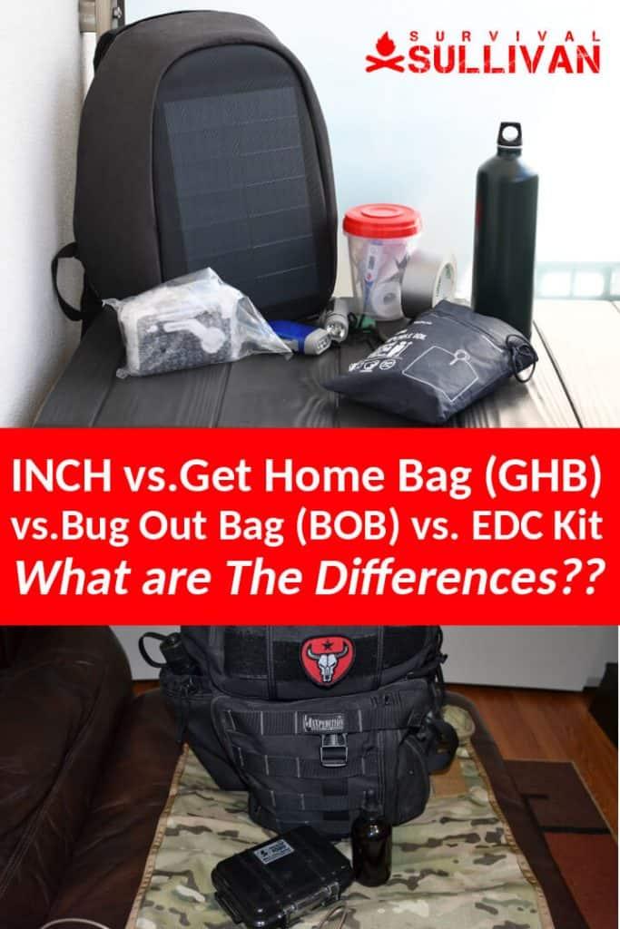 inch vs bob vs ghb Pinterest image