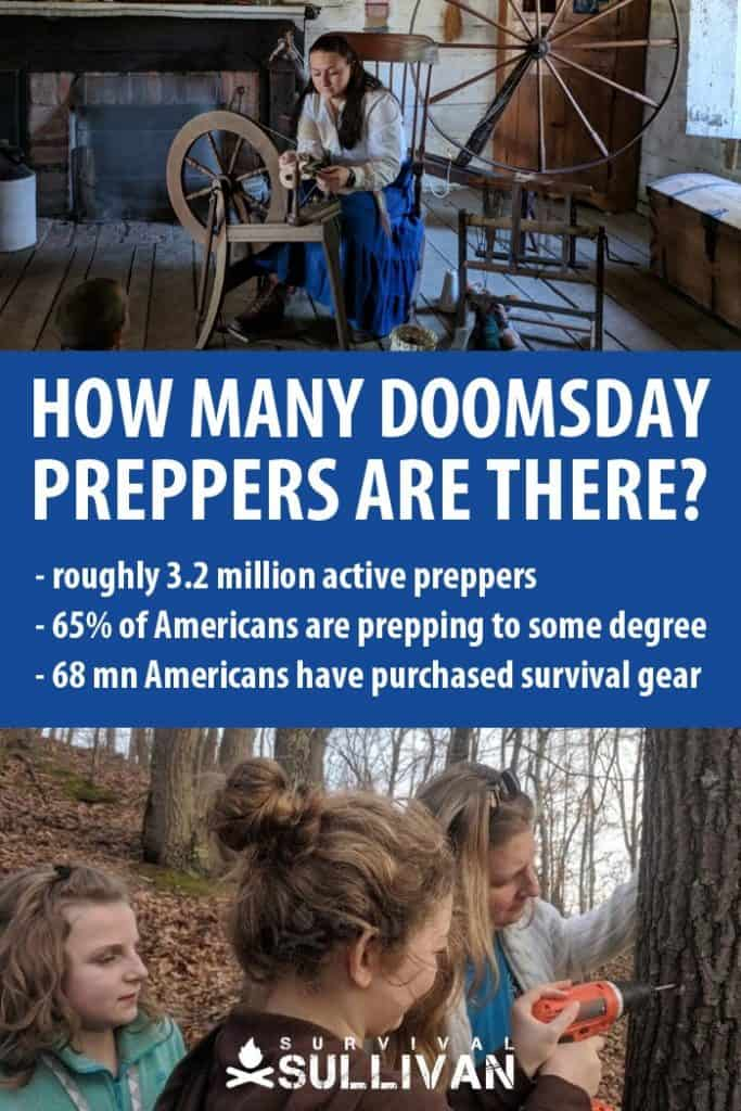 number of preppers Pinterest image