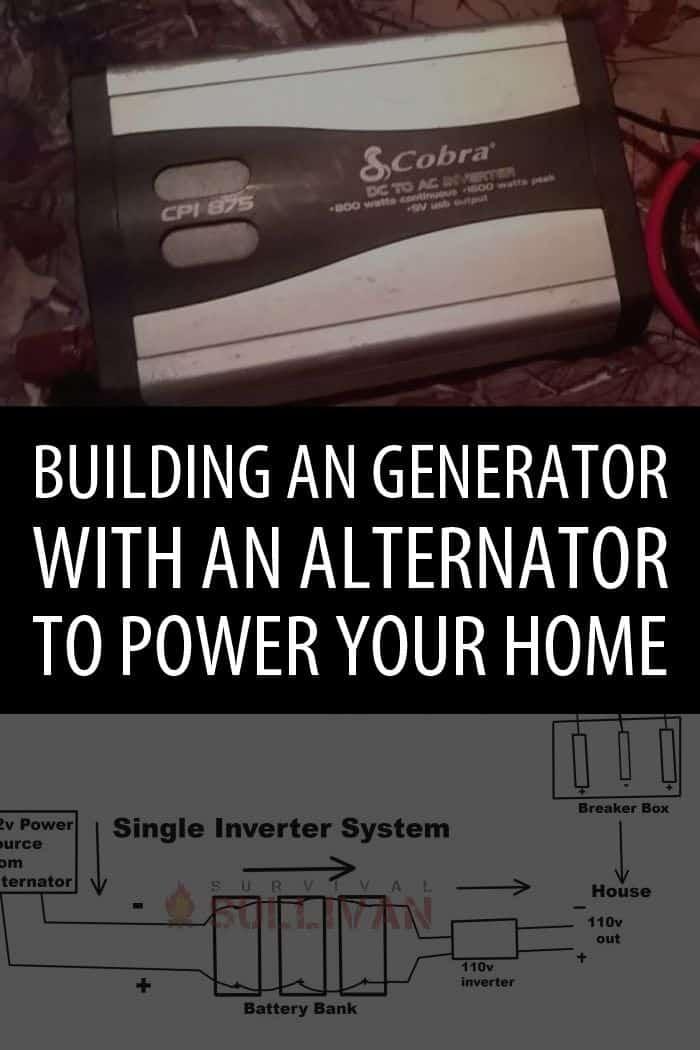 DIY generator Pinterest